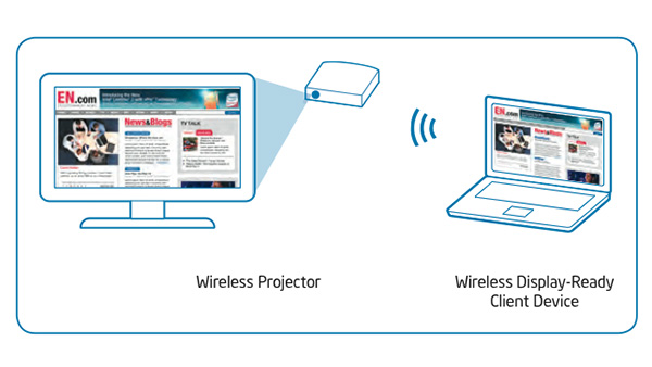 Evaluating Intel Pro Wireless Display for Enterprise Use