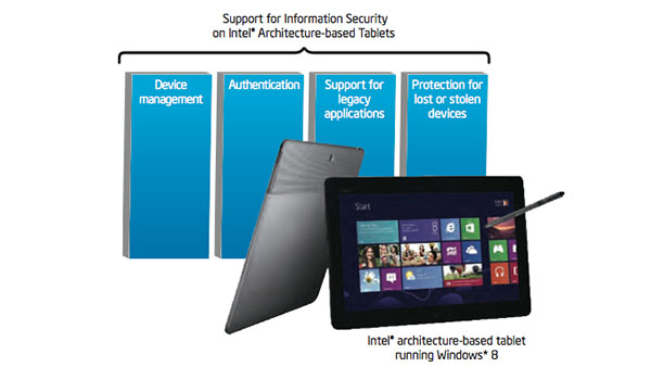 IT Whitepaper: Evaluating Microsoft Windows 8 Security on Intel Architecture Tablets